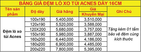 Bảng giá Đệm lò xo túi Hàn Việt Hải ACNES dày 16Cm