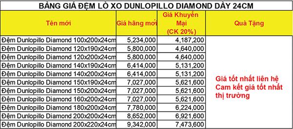 Bảng giá đệm lò xo Dunlopillo Diamond