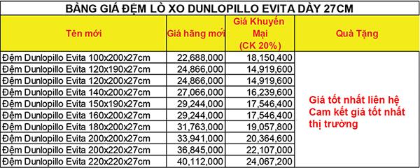 Bảng giá đệm lò xo Dunlopillo Evita