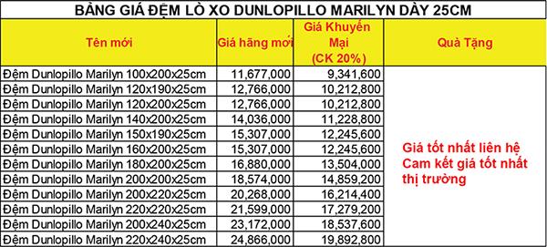 Bảng giá đệm lò xo Dunlopillo Marilyn