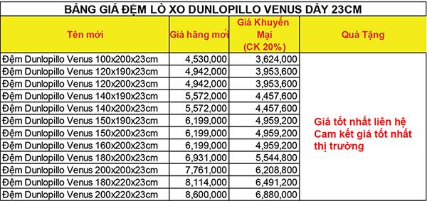 Bảng giá đệm lò xo Dunlopillo Spring Venus
