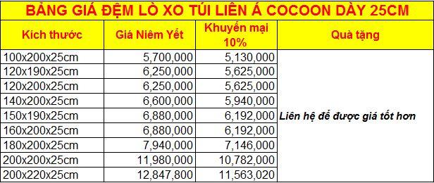 Bảng giá đệm lò xo Liên Á  Cocoon