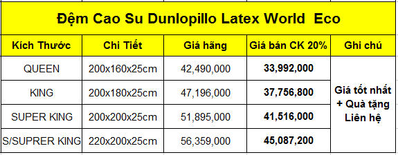 Đệm cao su Dunlopillo Latex World Eco