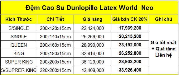 Đệm cao su Dunlopillo Latex World Neo