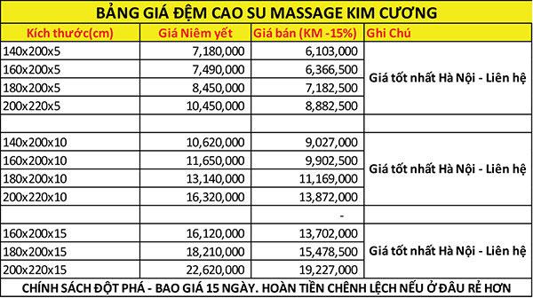 Đệm cao su Kim Cương massage