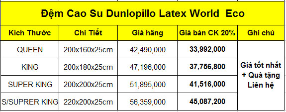 Đệm cao su Dunlopillo Latex World Eco