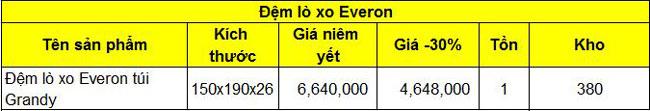 Bảng giá Đệm lò xo Everon