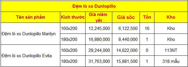 Bảng giá đệm lò xo Dunlopillo