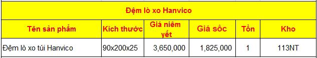 Bảng giá đệm lò xo hanvico