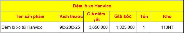 Bảng giá Đệm lò xo túi Hanvico
